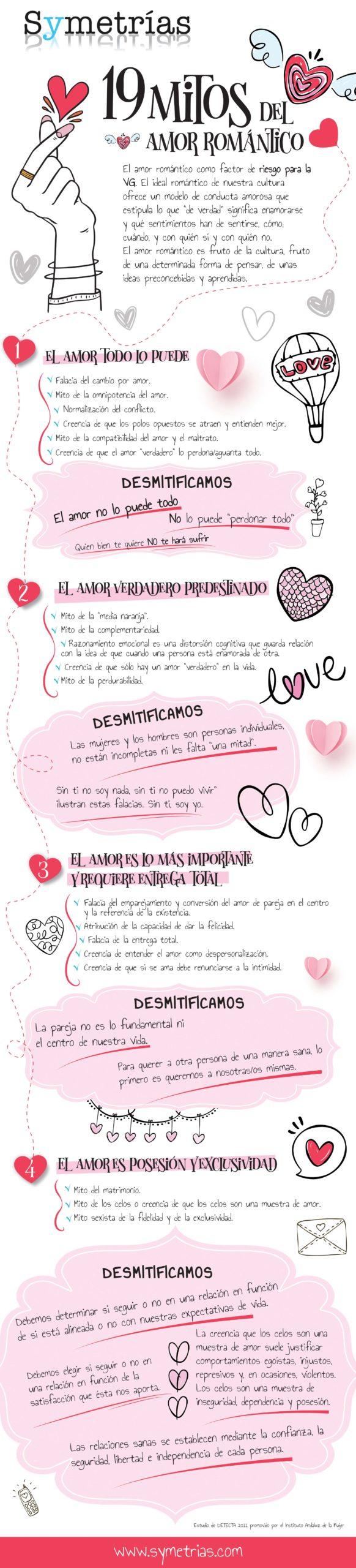 infografia mitos amor romantico