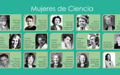 11 de marzo Día Internacional de la Mujer y la Niña en la Ciencia